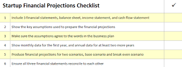Startup Financial Projections Checklist Plan Projections