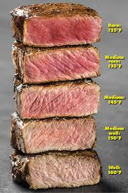 Rare Medium Rare Chart Restaurants Are Cooking Your Steak Wrong On Purpose