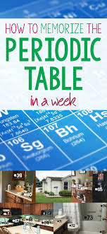 How to Memorize the Periodic Table of the Elements in a Week