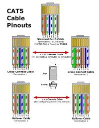 cat6 wire diagram wiring diagram T568B Color Diagram cat6 wire diagram