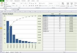 Pareto Analysis Chart Template Excel Formula Flow Chart