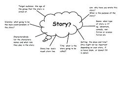 Brainstorm Template Word Brainstorm Web Template Word Cluster Diagram Template Word Templates