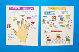 Anchor Chart Paper For Teachers For The Love Of Anchor Charts Carson Dellosa Education