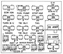 82 F150 Fuse Box Diagram 98 F150 Fuse Box Diagram