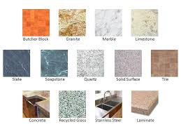 compare popular materials on important attributes countertop material comparison weight of