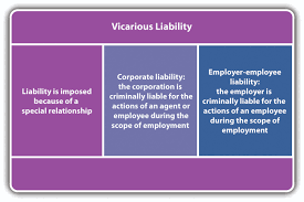 useful notes on the principles of vicarious liability rdquo