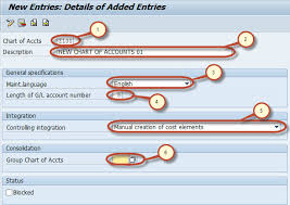 T Code To Display Chart Of Accounts In Sap How To Create Chart Of Accounts In Sap
