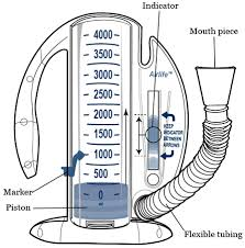Airlife Breathing Chart How To Use Your Incentive Spirometer Memorial Sloan