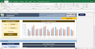 Sales Tracking Chart Salesman Target Tracking Template Templates Sales