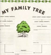 My Family Tree Genealogy Chart