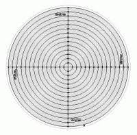 Optical Comparator Radius Charts Overlay Charts