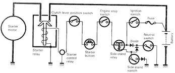 suzuki carry wiring diagram pdf suzuki wiring diagrams suzuki marauder vz800 starter system circuit suzuki carry wiring diagram pdf