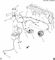 1994 ford f150 wiring diagram images online wiring diagrams buick roadmaster wiring diagram or