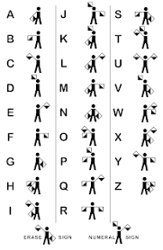 The international phonetic alphabet (ipa) is a system where each symbol is associated with a particular english sound. Semaphore Secret Codes For Cubs And Scouts