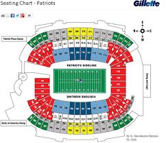 Charitybuzz New England Patriots Season Tickets 2 Club