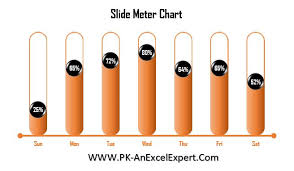 Ver Chart Slide Meter Chart Version 2 Pk An Excel Expert