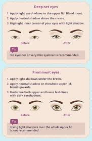 makeup tips for deep set eyes and prominent eyes