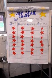 Star Chart Art With Mrs Filmore