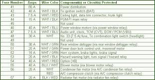honda crv fuse box diagram image wiring 1998 honda civic dx radio wiring diagram wiring diagram on 2000 honda crv fuse box diagram