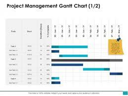 Gantt Style Chart Project Management Gantt Chart Business Marketing Ppt