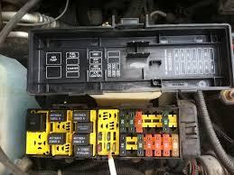 2000 jeep cherokee sport fuse box wiring diagrams 1993 jeep cherokee fuse box at 1994 Jeep Cherokee Sport Fuse Box Diagram