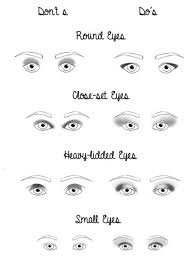 eye shape chart a cute illustration of eye shape dos donts icyabstract makeup