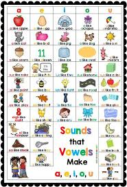 Make A T Chart In Word Classy The A E I O U Chart Sounds That Vowels Make Helper Word Study