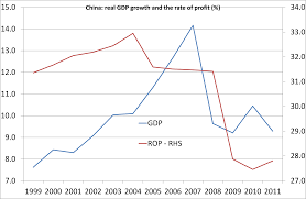 Shenzhen Population Growth Chart Chinas Transition New Leaders Old Policies Michael