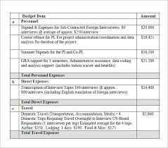 budgets sample travel budget template 7 free samples examples format