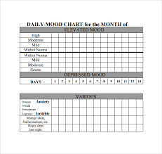 Daily Mood Chart Template Sample Mood Chart 11 Documents In Pdf Word