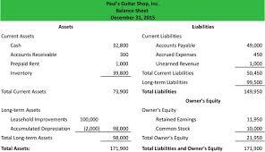 Personal Financial Statement Form Fresh Balance Sheet Example ...