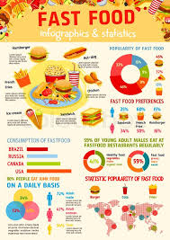 Junk Food Chart Junk Food Lessons Tes Teach
