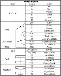 4 wire encoder diagram wiring diagram for car engine quadcopter wiring diagram also water pressure transducer wiring diagram besides fanuc spindle motor wiring diagram dc
