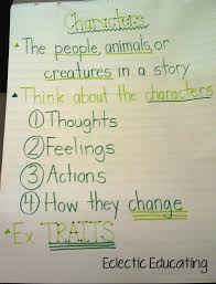 Character Change Anchor Chart Eclectic Educating Character Analysis