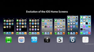 evolution of iphone the evolution of the iphone home screen