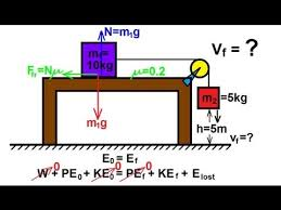 physics 9 conservation of energy 8 of