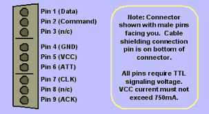 gamecon controllers en acirc middot recalbox recalbox os wiki acirc middot github 2 4 psx ps2 pads