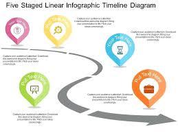 Timeline On Ppt Timeline Template Presentation Ppt Mymuso Co