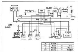 diagrams 12601762 kazuma 150 wire diagram gy6 engine chinese chinese 125cc atv wiring diagram at 110 Quad Wiring Diagram