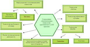 Курсовая ценности и цели современного образования закачать Название курсовая ценности и цели современного образования