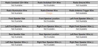 mitsubishi car radio stereo audio wiring diagram autoradio Mitsubishi Eclipse Radio Wiring Diagram 2006 mitsubishi eclipse radio wiring diagram wiring diagram, wiring diagram mitsubishi eclipse radio wiring diagram 2007