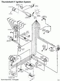 1999 4 3 mercruiser engine wiring diagram 1999 auto wiring mercruiser wiring diagram 5 0 jodebal com on 1999 4 3 mercruiser engine wiring diagram