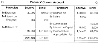 Ncert Solutions For Class 12 Accountancy Chapter 2