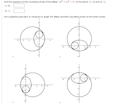 find the equations of the ating circles of the ellipse 9x 2 4y2 36 at the
