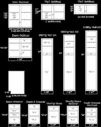 kraftmaid information
