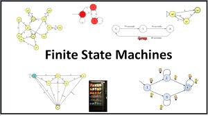 State Machine Pattern