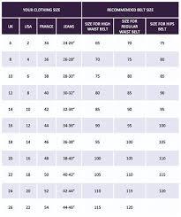 Gates V Belt Size Chart Www Bedowntowndaytona Com