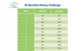 The Twice A Month Chart For The 52 Week Money Challenge