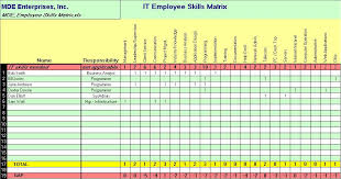 Employee Training Matrix Template Excel Staff Roster Template Excel Free Resume Examples Resume