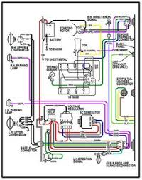electric wiring diagram instrument panel 60s chevy c10 1964 wiring diagrams the 1947 present chevrolet gmc truck message board network
